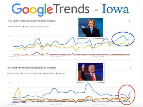 Google Trends Iowa 1-31-16