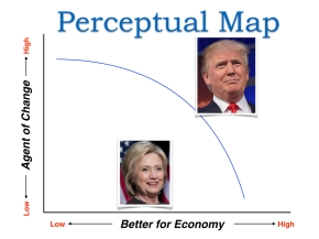 trump-perceptual-map-001