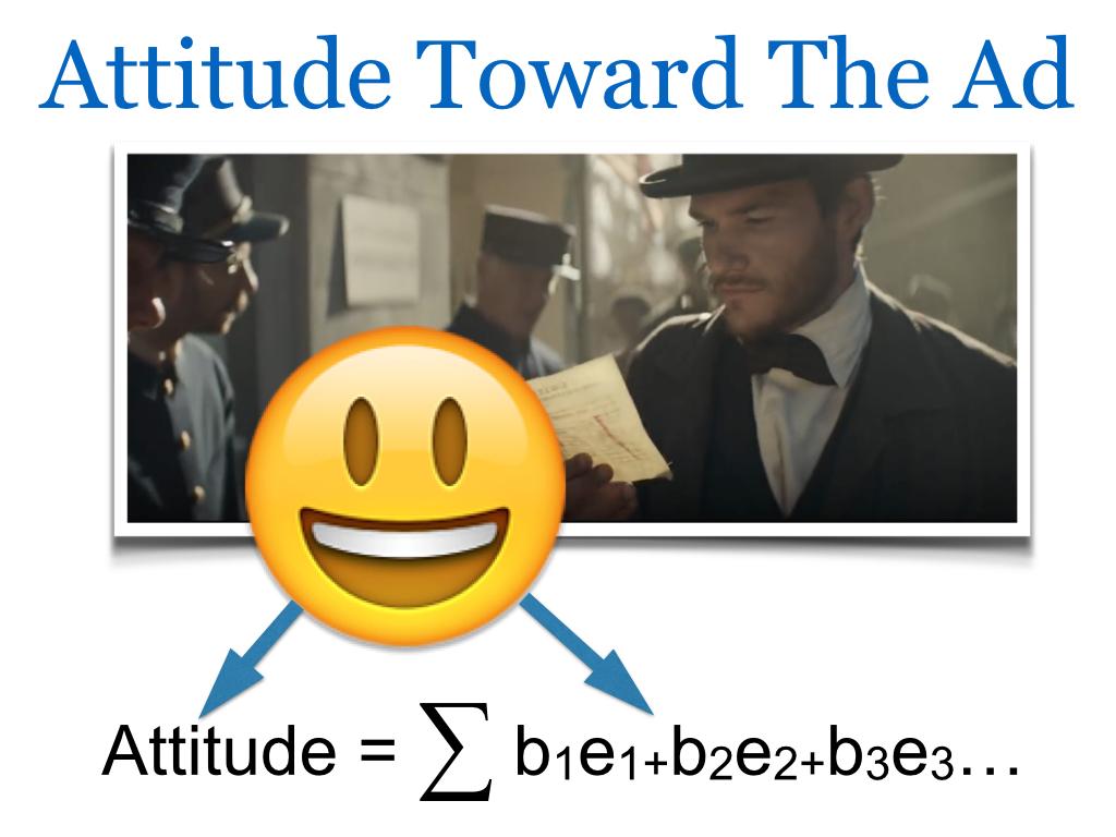 attitude-toward-the-ad-001