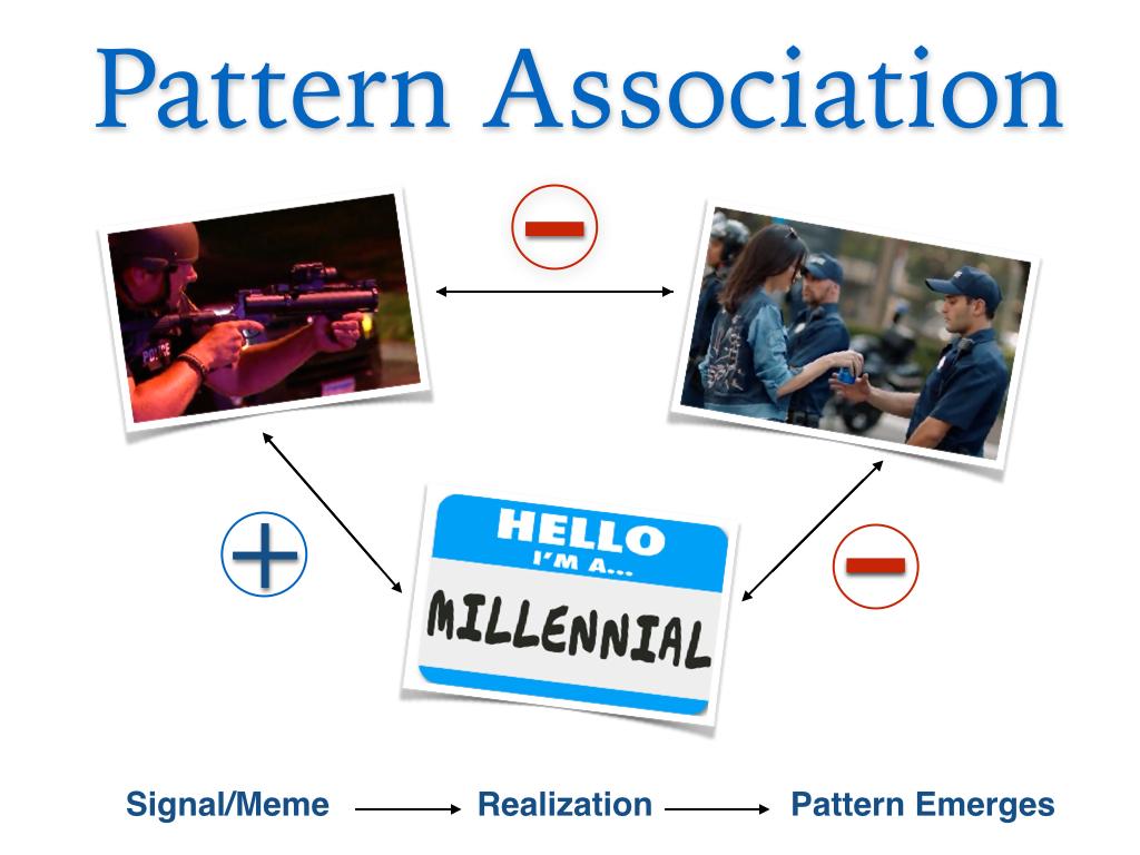 Pepsi Patttern Assoc Graphic.001
